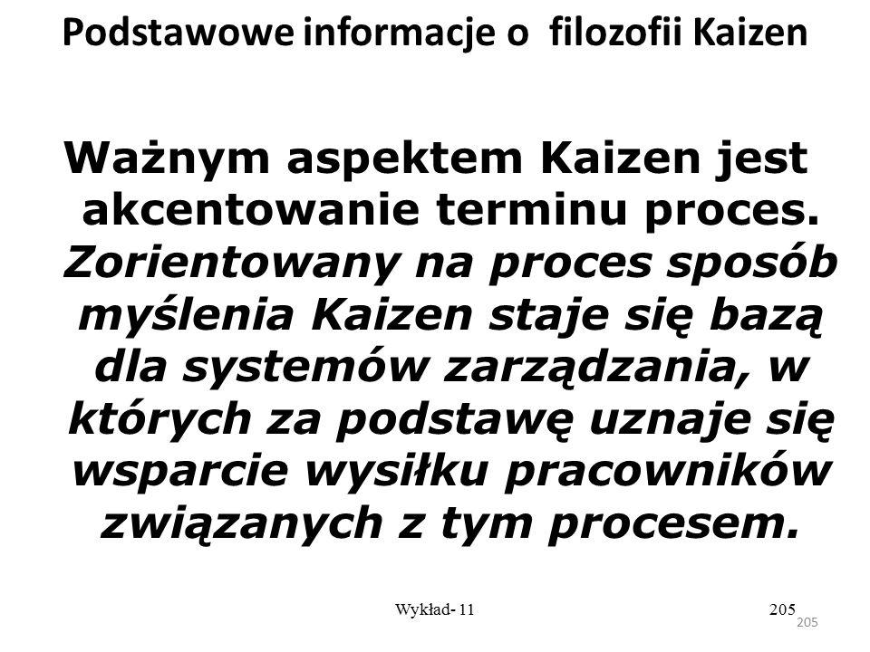 Podstawowe informacje o filozofii Kaizen
