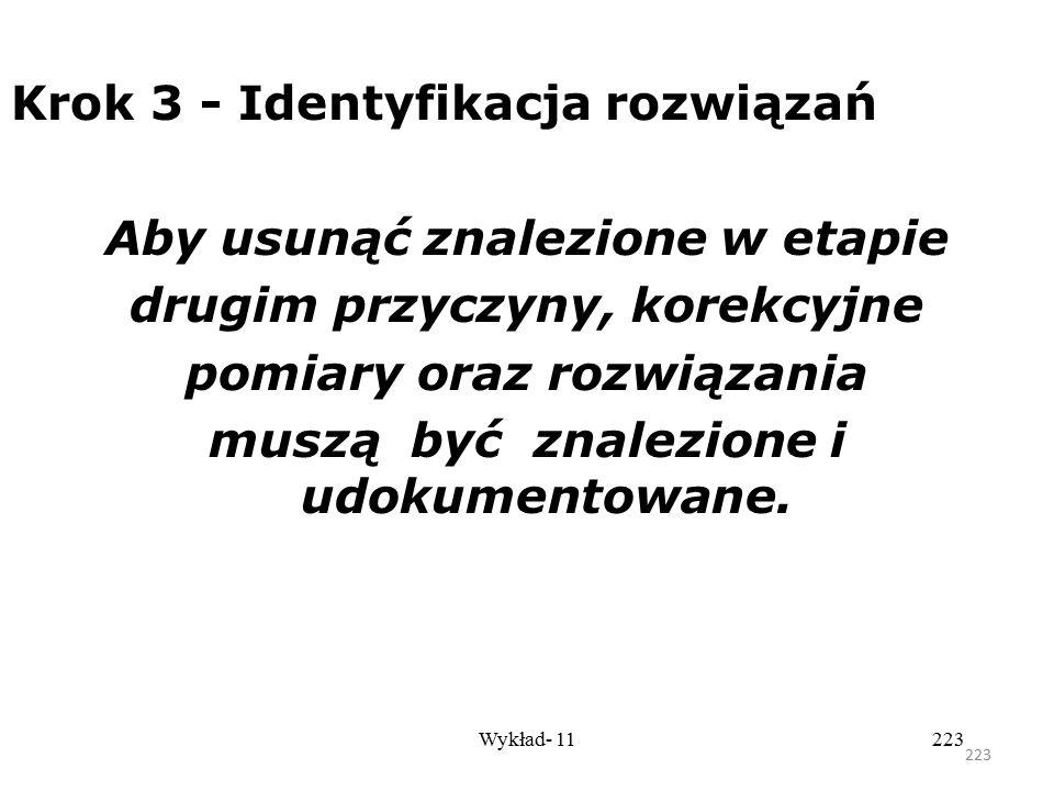 Krok 3 - Identyfikacja rozwiązań Aby usunąć znalezione w etapie