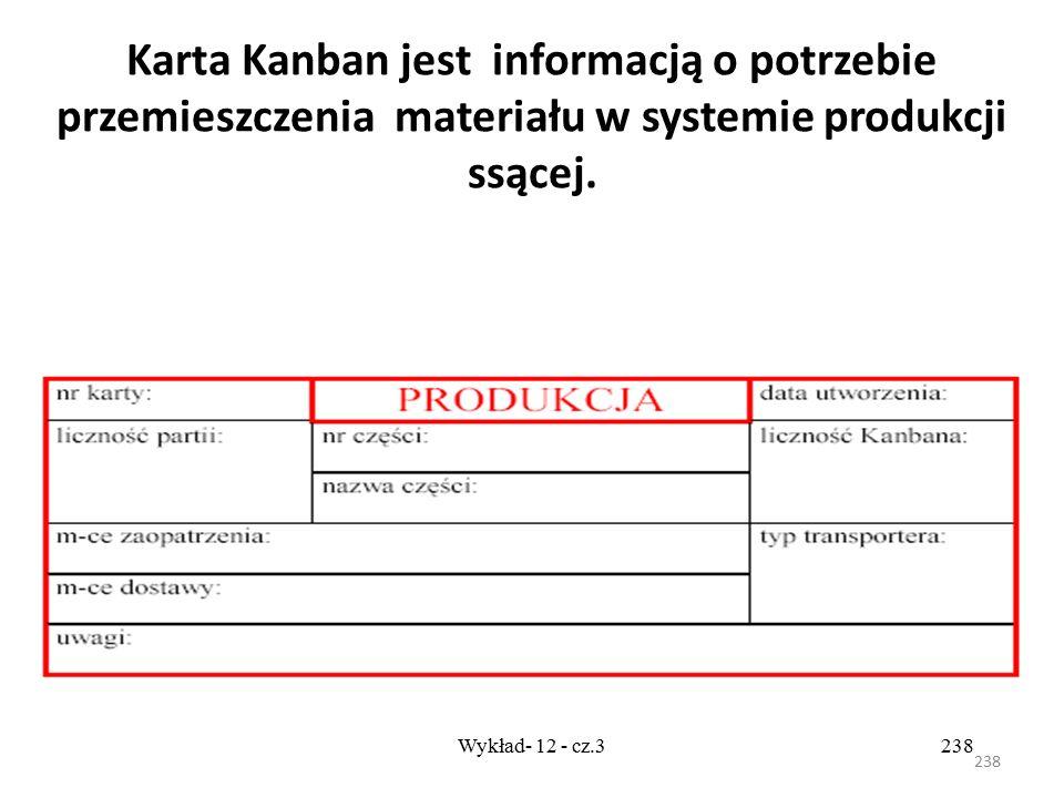 Karta Kanban jest informacją o potrzebie przemieszczenia materiału w systemie produkcji ssącej.