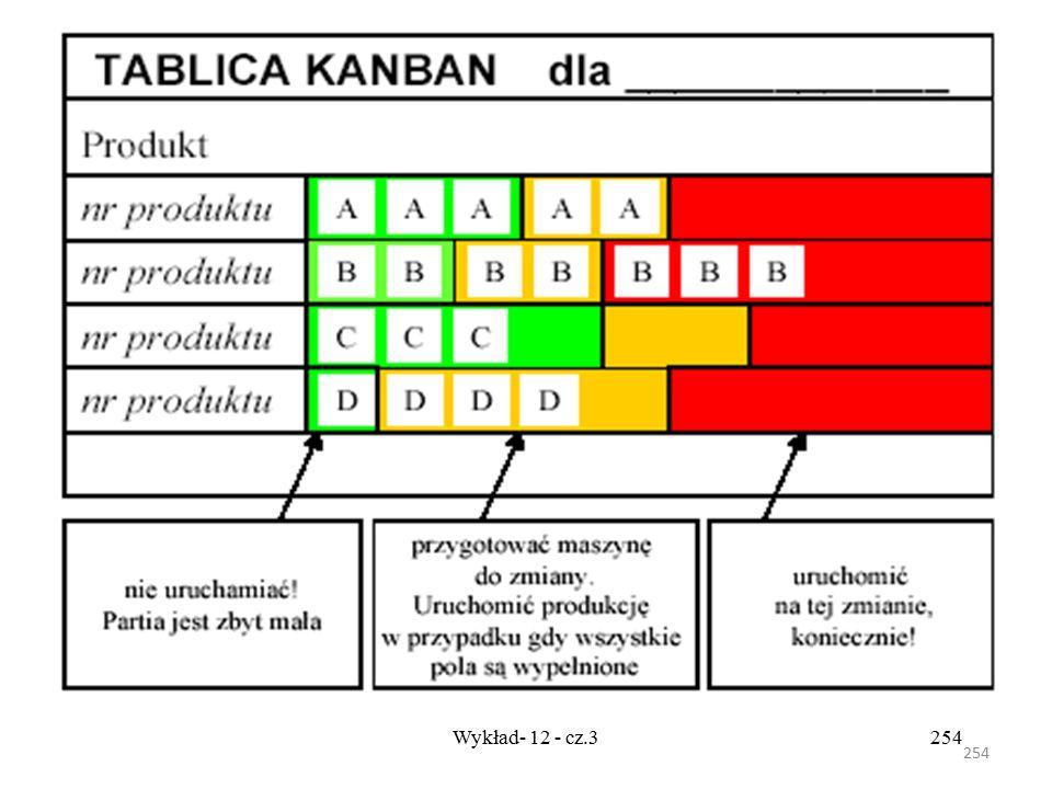 Wykład- 12 - cz.3 254
