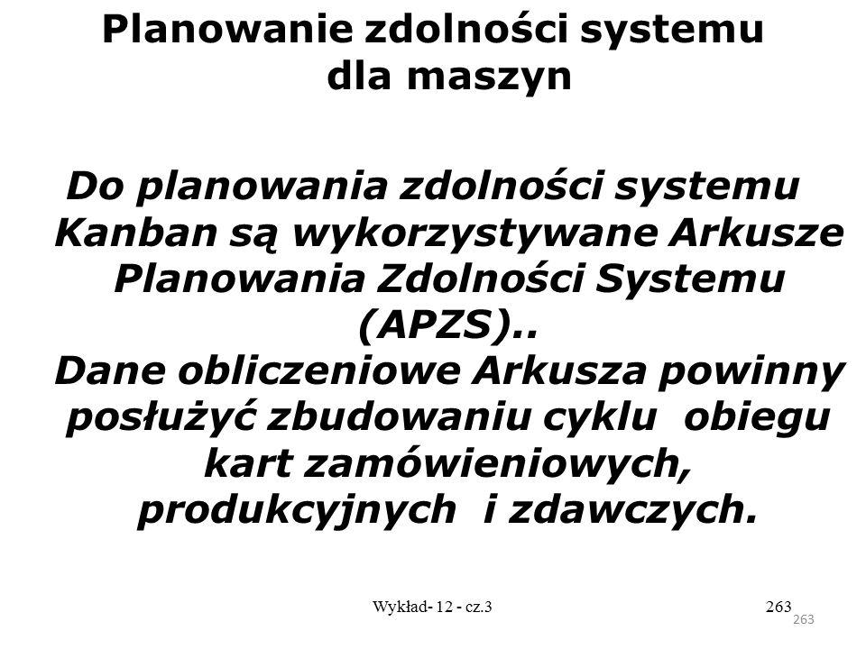 Planowanie zdolności systemu dla maszyn