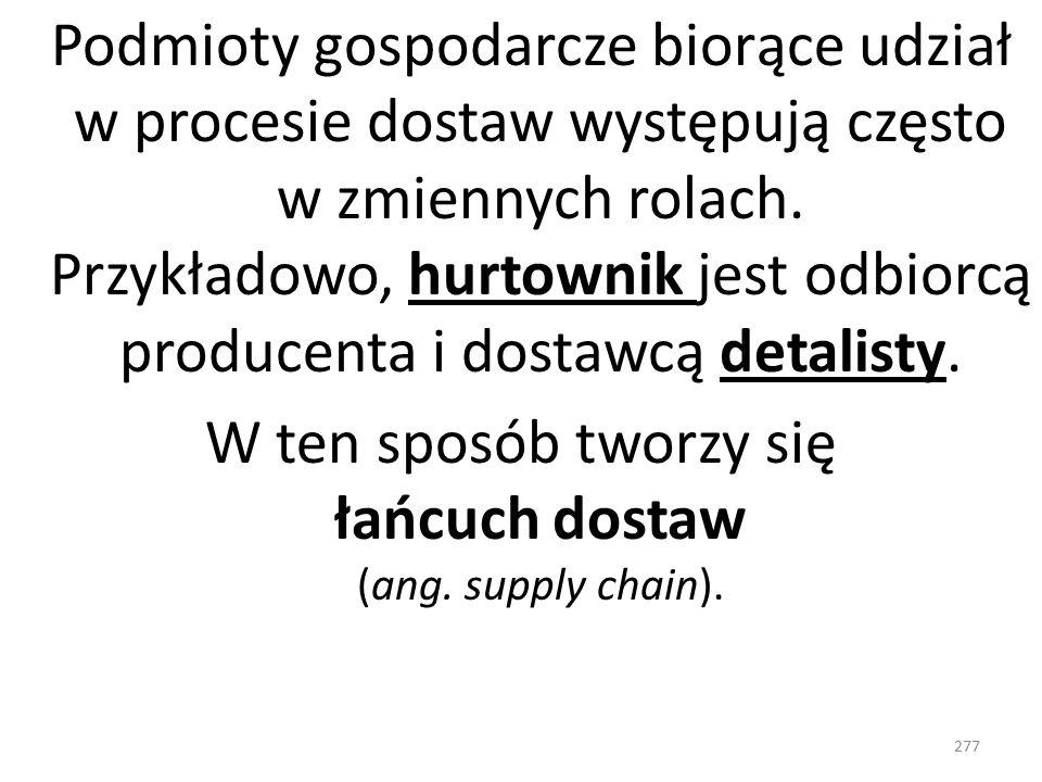 W ten sposób tworzy się łańcuch dostaw (ang. supply chain).