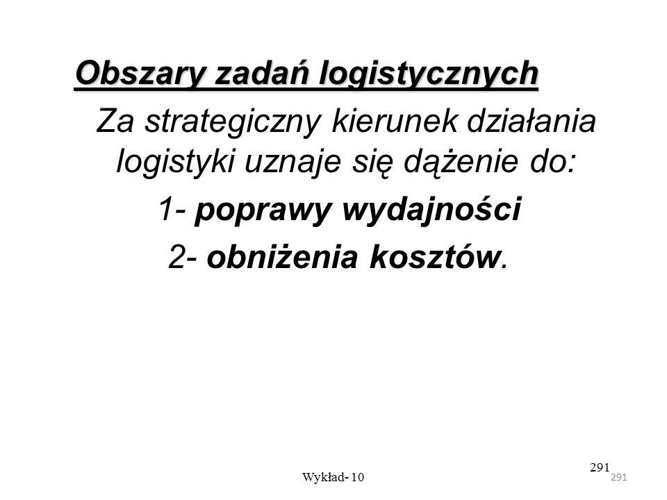 Za strategiczny kierunek działania logistyki uznaje się dążenie do: