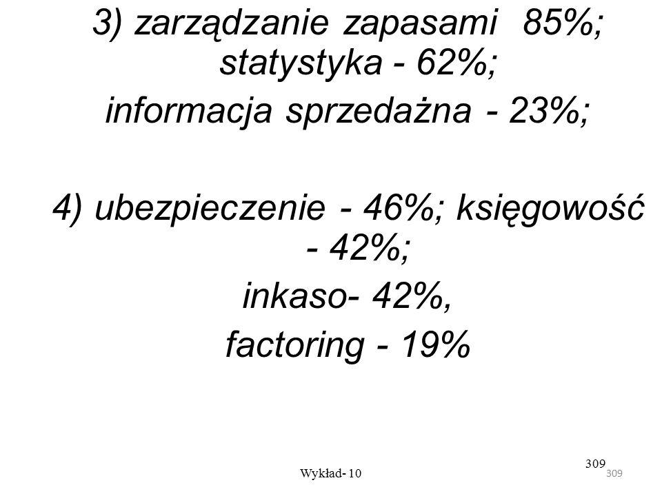 3) zarządzanie zapasami 85%; statystyka - 62%;