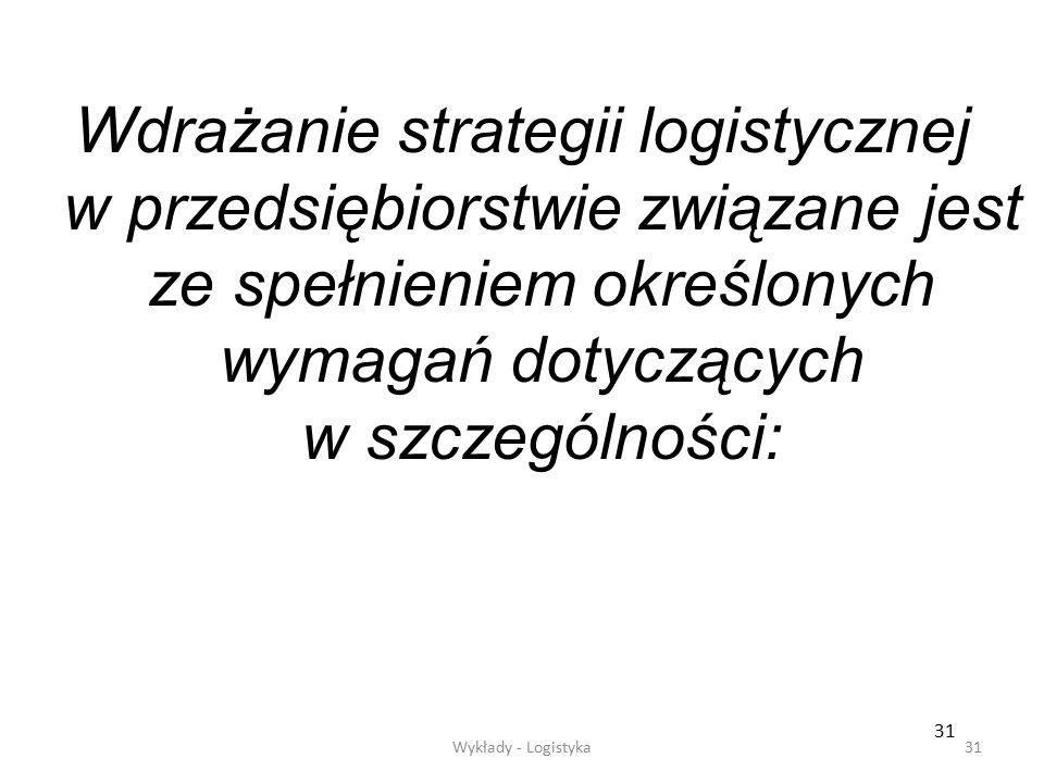 Wdrażanie strategii logistycznej w przedsiębiorstwie związane jest ze spełnieniem określonych wymagań dotyczących w szczególności: