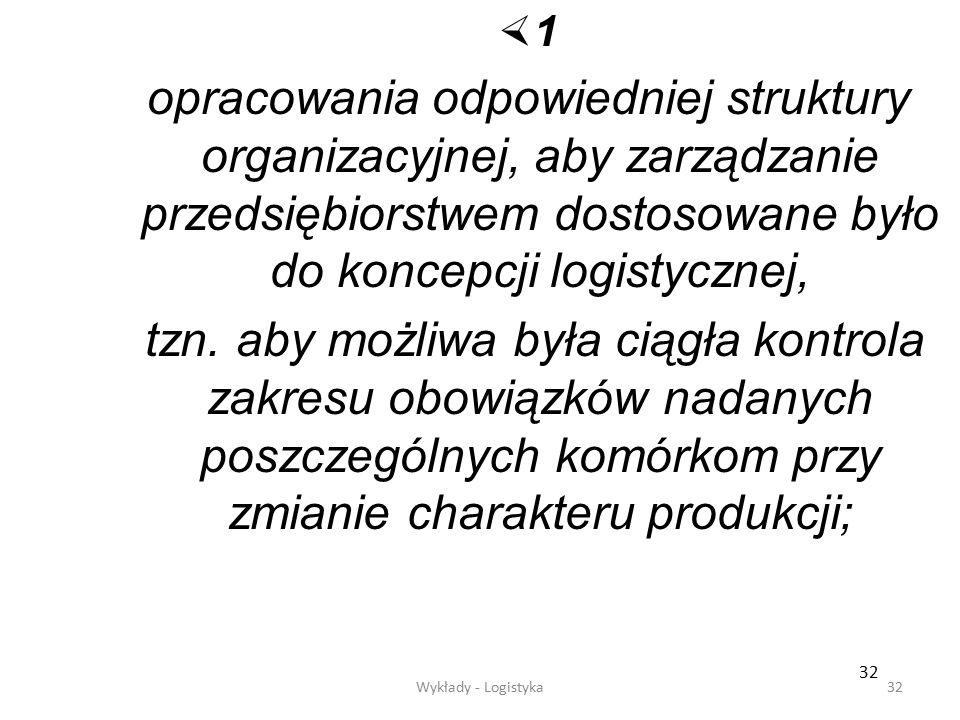 1 opracowania odpowiedniej struktury organizacyjnej, aby zarządzanie przedsiębiorstwem dostosowane było do koncepcji logistycznej,