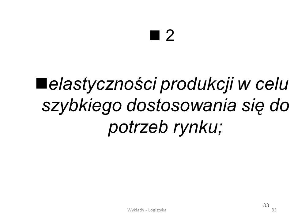 2 elastyczności produkcji w celu szybkiego dostosowania się do potrzeb rynku; 33.