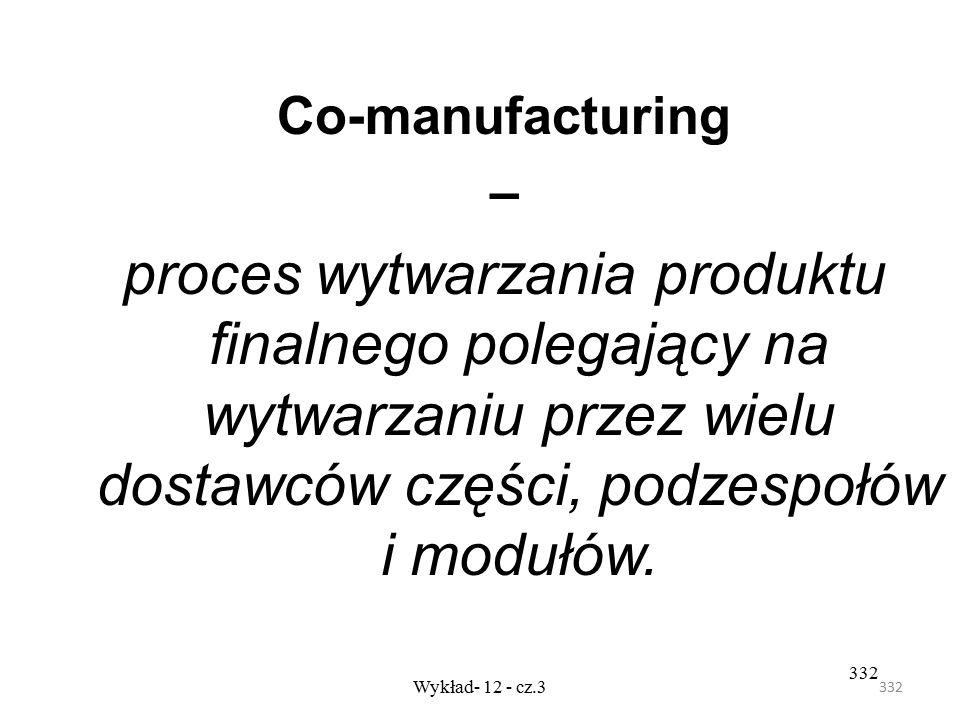 Co-manufacturing – proces wytwarzania produktu finalnego polegający na wytwarzaniu przez wielu dostawców części, podzespołów i modułów.