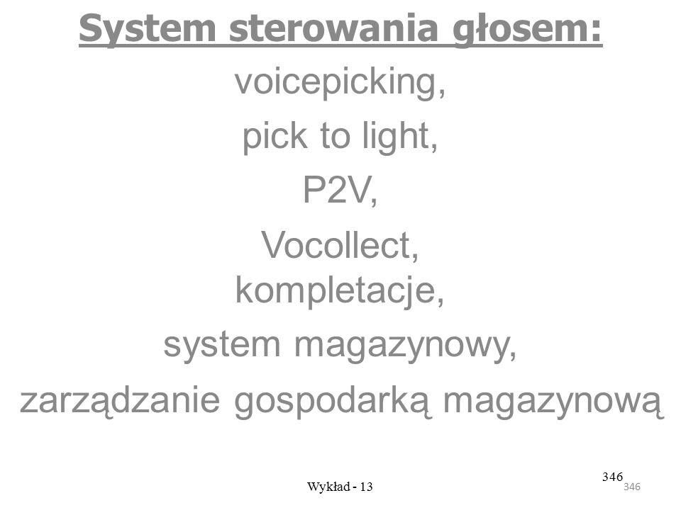 System sterowania głosem: