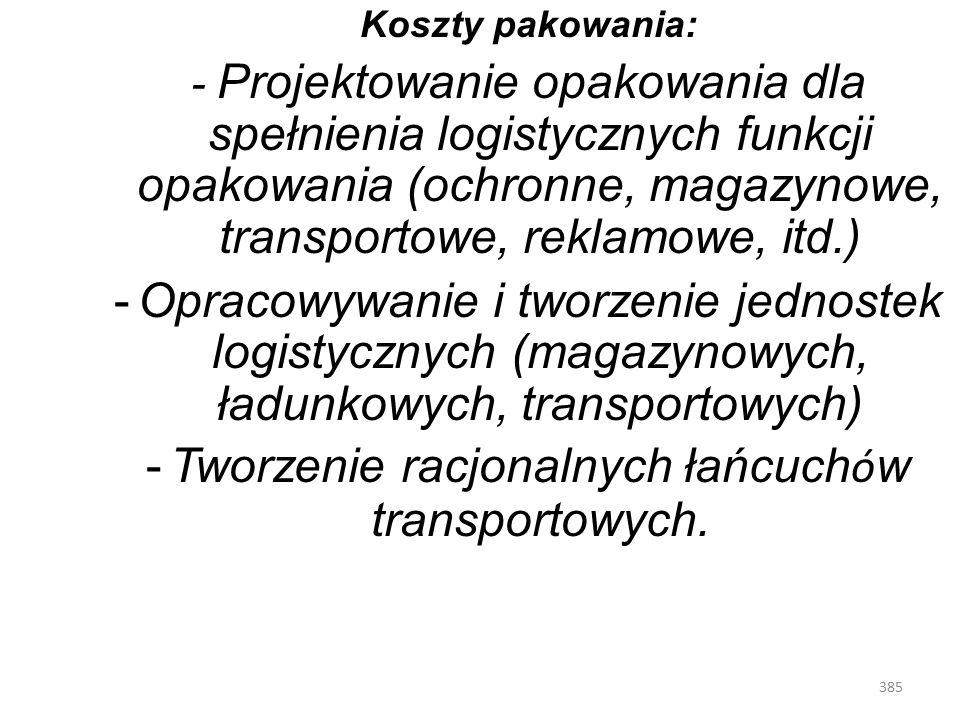 Tworzenie racjonalnych łańcuchów transportowych.