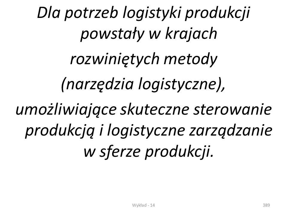 Dla potrzeb logistyki produkcji powstały w krajach rozwiniętych metody