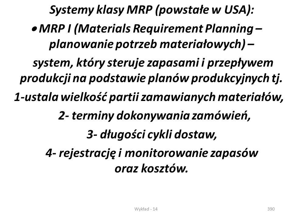 Systemy klasy MRP (powstałe w USA):