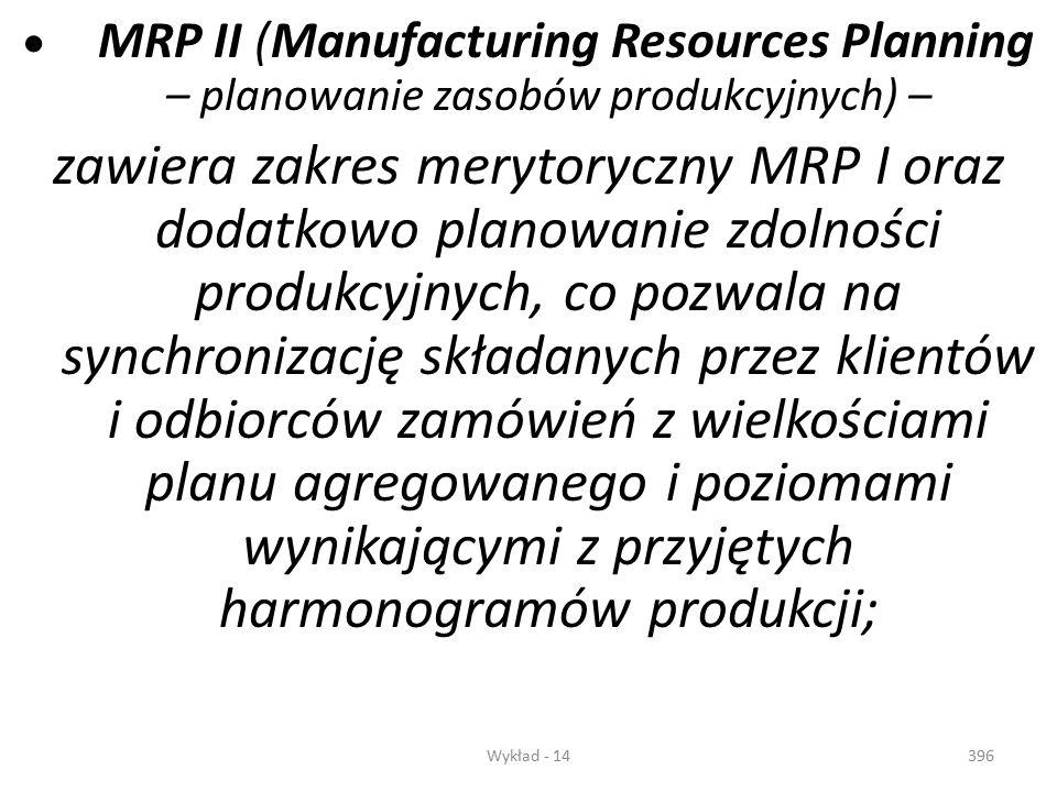 · MRP II (Manufacturing Resources Planning – planowanie zasobów produkcyjnych) –