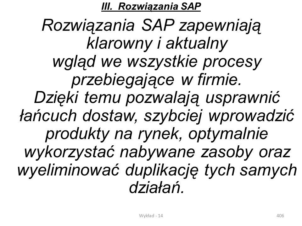 III. Rozwiązania SAP