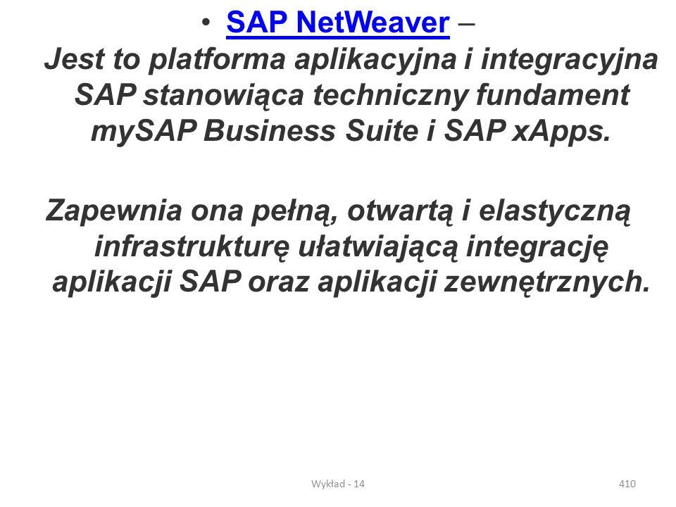 SAP NetWeaver – Jest to platforma aplikacyjna i integracyjna SAP stanowiąca techniczny fundament mySAP Business Suite i SAP xApps.