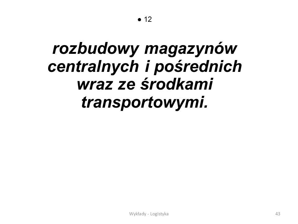 ● 12 rozbudowy magazynów centralnych i pośrednich wraz ze środkami transportowymi.