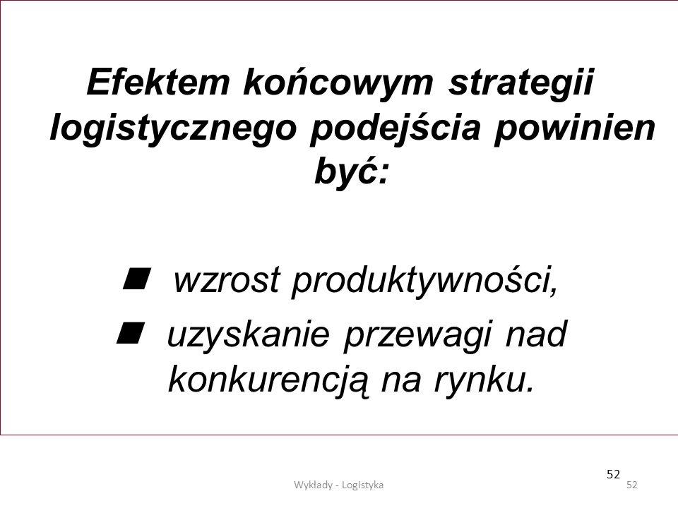 Efektem końcowym strategii logistycznego podejścia powinien być:
