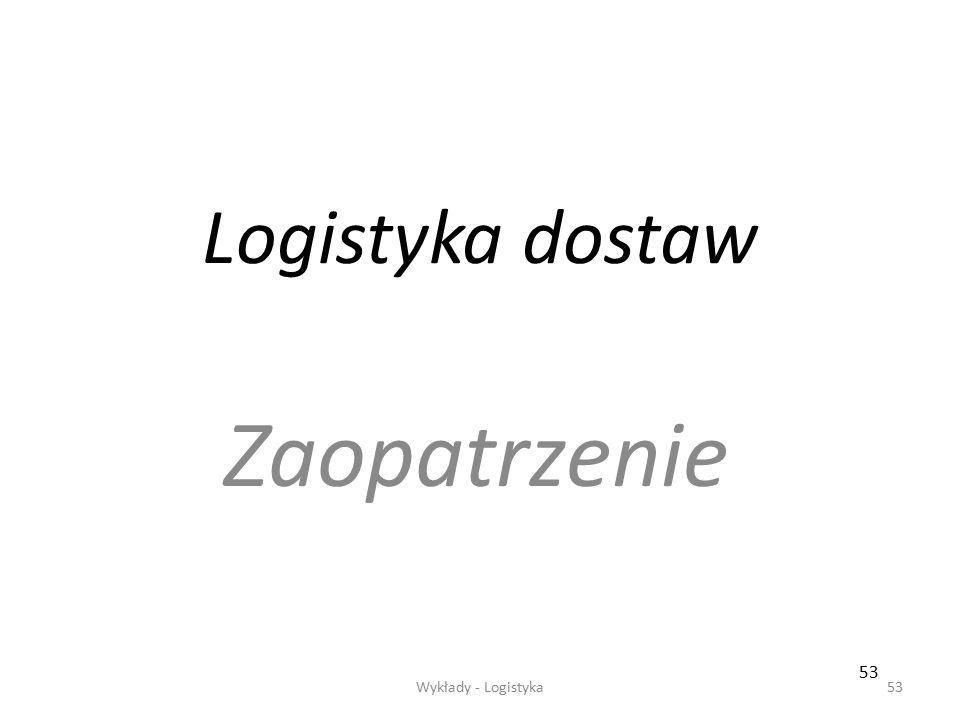 Logistyka dostaw Zaopatrzenie 53 Wykłady - Logistyka