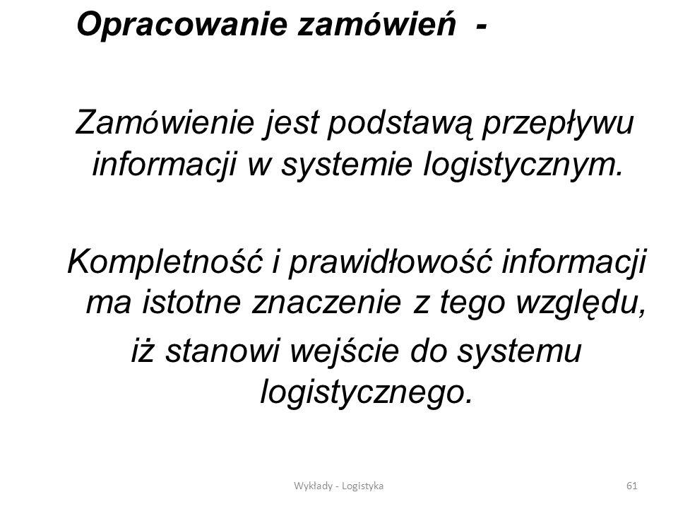 iż stanowi wejście do systemu logistycznego.