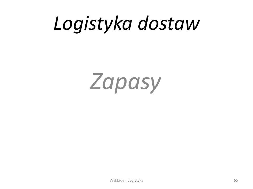 Logistyka dostaw Zapasy Wykłady - Logistyka