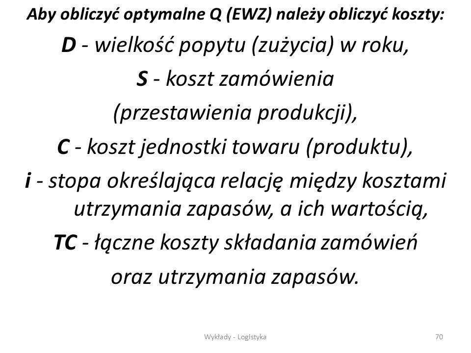 Aby obliczyć optymalne Q (EWZ) należy obliczyć koszty: