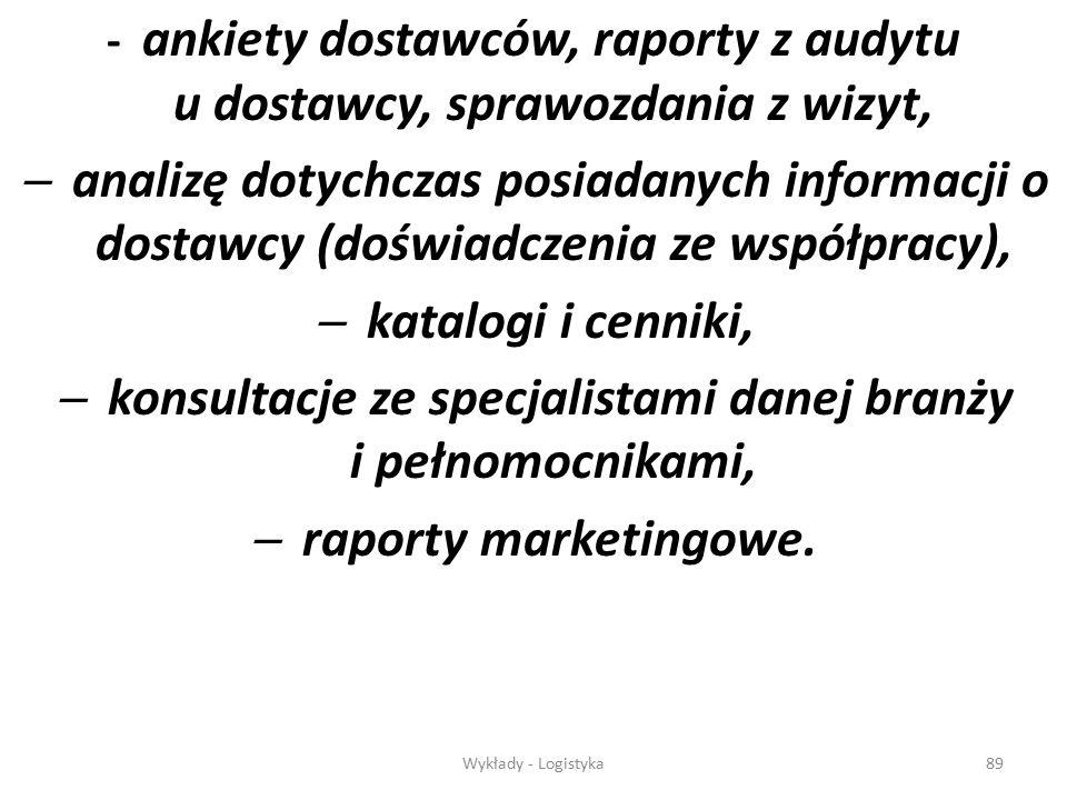 - konsultacje ze specjalistami danej branży i pełnomocnikami,