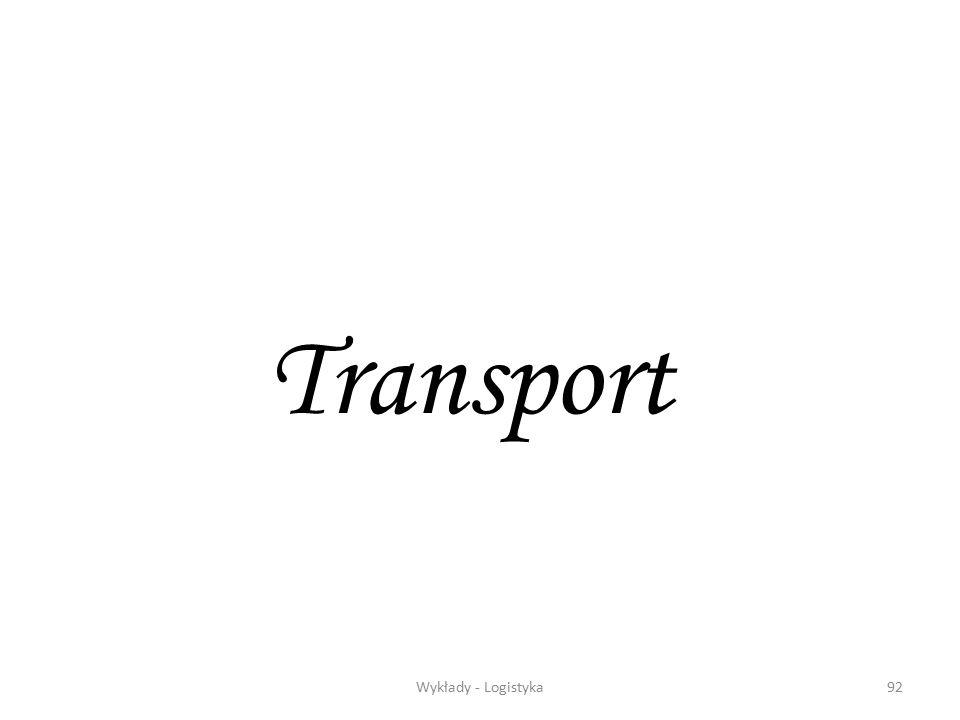 Transport Wykłady - Logistyka