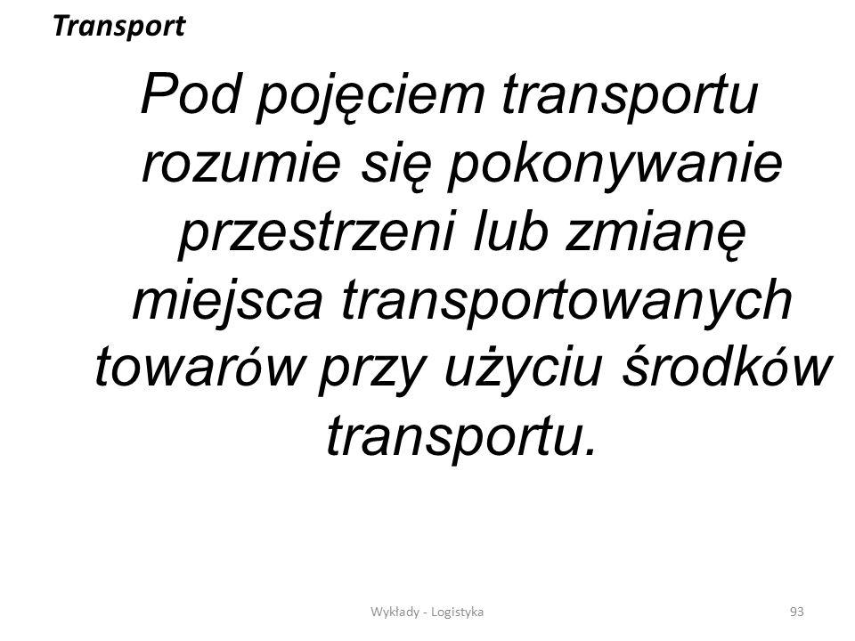 Transport Pod pojęciem transportu rozumie się pokonywanie przestrzeni lub zmianę miejsca transportowanych towarów przy użyciu środków transportu.