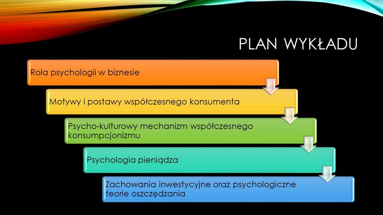 Plan wykładu Rola psychologii w biznesie