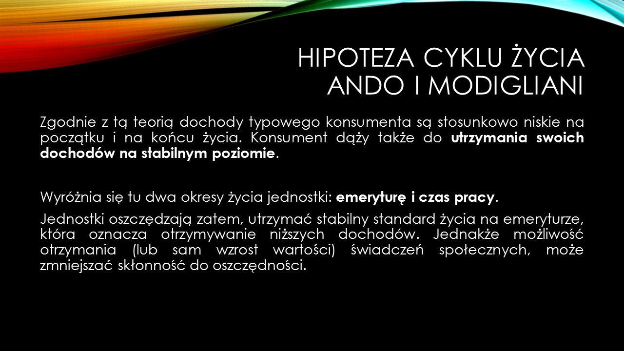 Hipoteza cyklu życia Ando i Modigliani