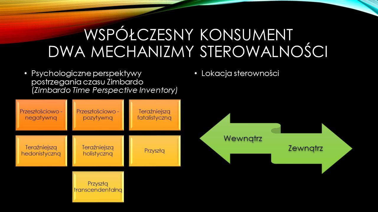 Współczesny konsument dwa mechanizmy sterowalności