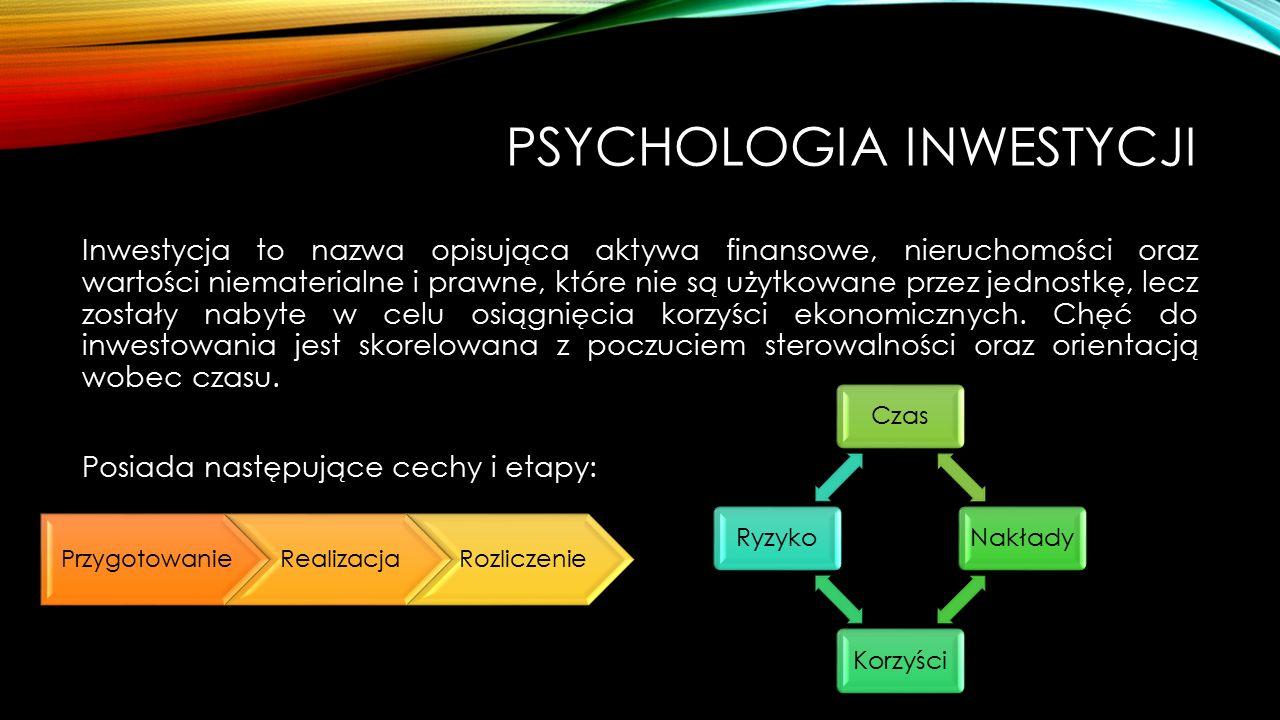 Psychologia inwestycji