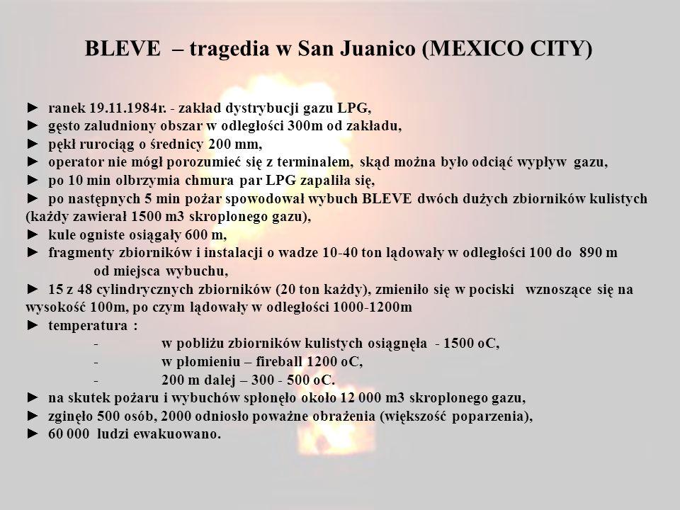 BLEVE – tragedia w San Juanico (MEXICO CITY)