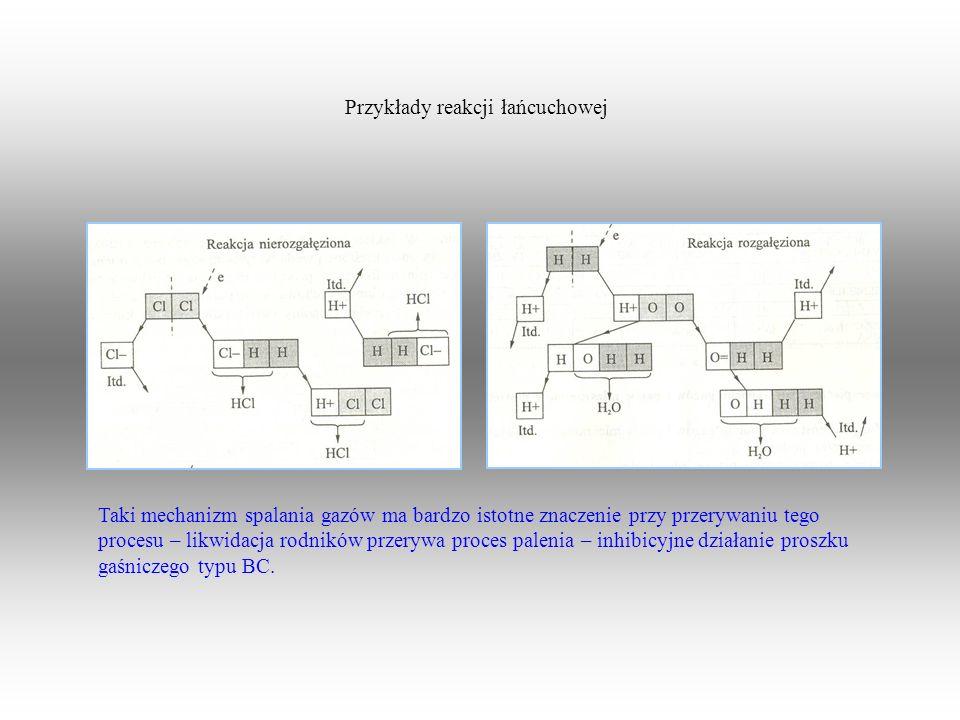 Przykłady reakcji łańcuchowej