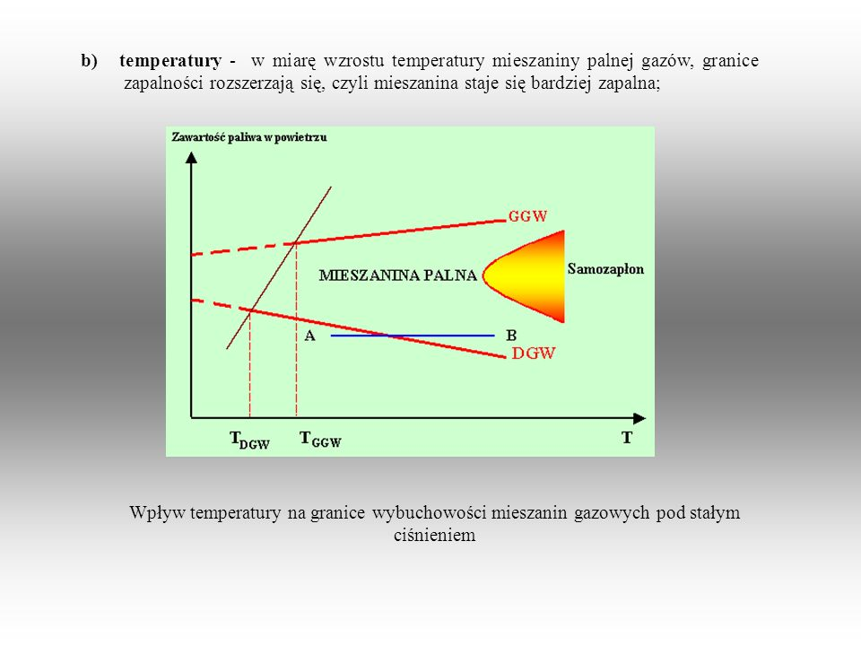 b) temperatury - w miarę wzrostu temperatury mieszaniny palnej gazów, granice zapalności rozszerzają się, czyli mieszanina staje się bardziej zapalna;