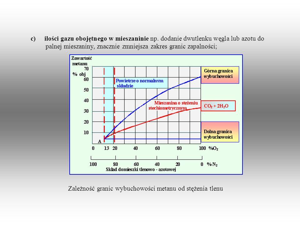 c) ilości gazu obojętnego w mieszaninie np