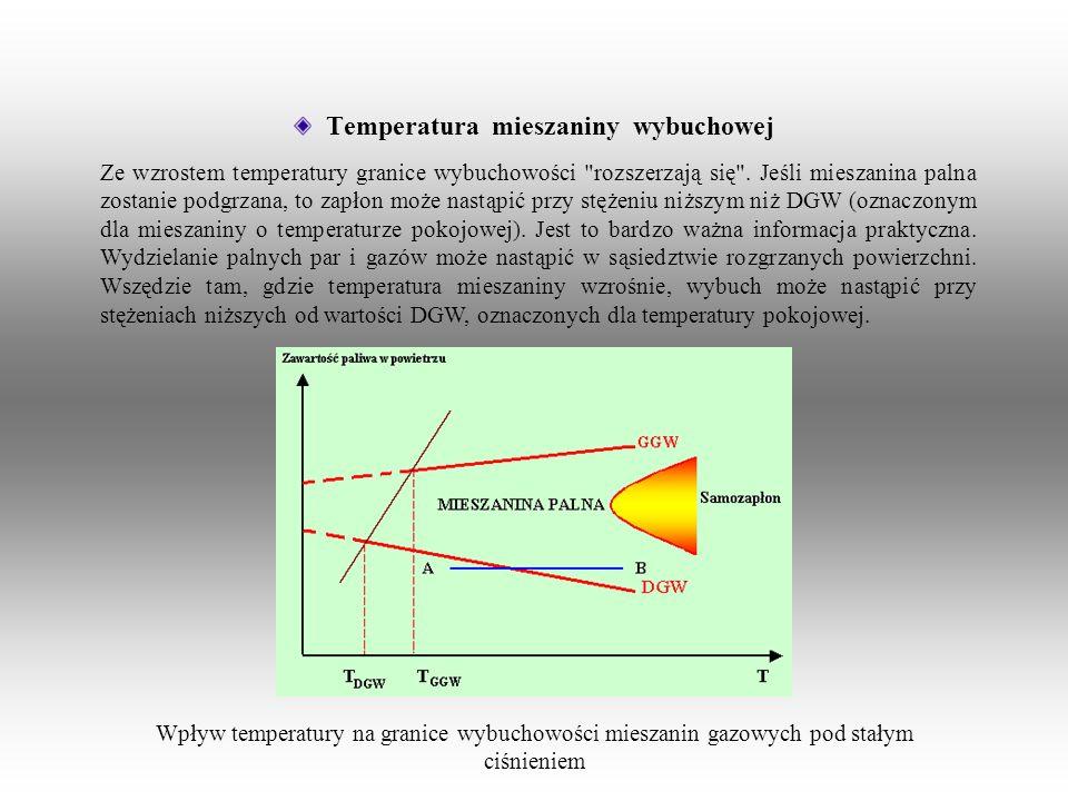 Temperatura mieszaniny wybuchowej