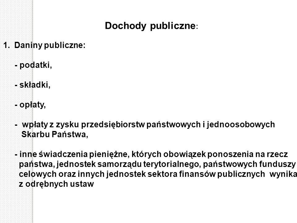 Dochody publiczne: Daniny publiczne: - podatki, - składki, - opłaty,