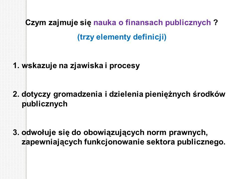 Czym zajmuje się nauka o finansach publicznych