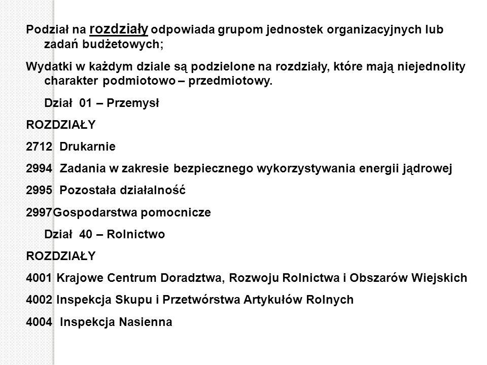Podział na rozdziały odpowiada grupom jednostek organizacyjnych lub zadań budżetowych;