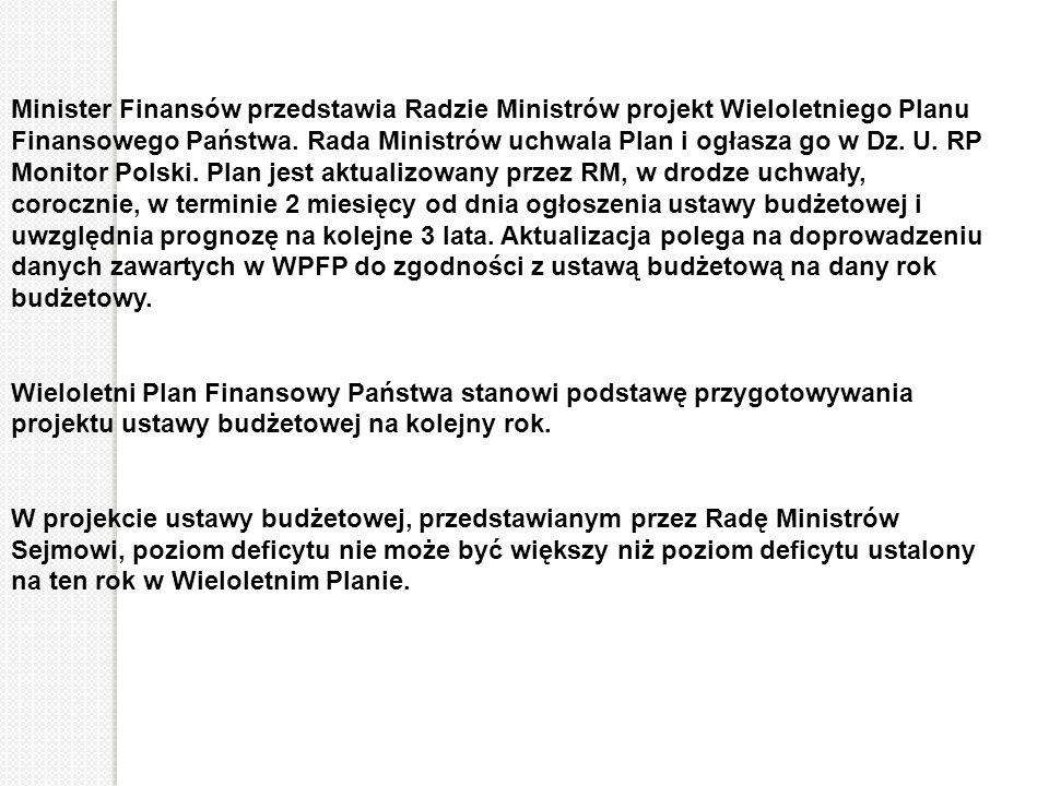Minister Finansów przedstawia Radzie Ministrów projekt Wieloletniego Planu Finansowego Państwa. Rada Ministrów uchwala Plan i ogłasza go w Dz. U. RP Monitor Polski. Plan jest aktualizowany przez RM, w drodze uchwały, corocznie, w terminie 2 miesięcy od dnia ogłoszenia ustawy budżetowej i uwzględnia prognozę na kolejne 3 lata. Aktualizacja polega na doprowadzeniu danych zawartych w WPFP do zgodności z ustawą budżetową na dany rok budżetowy.
