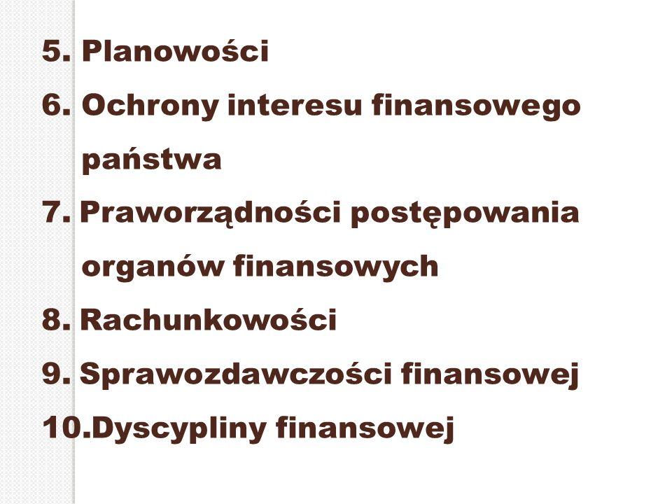 5. Planowości 6. Ochrony interesu finansowego. państwa. Praworządności postępowania. organów finansowych.