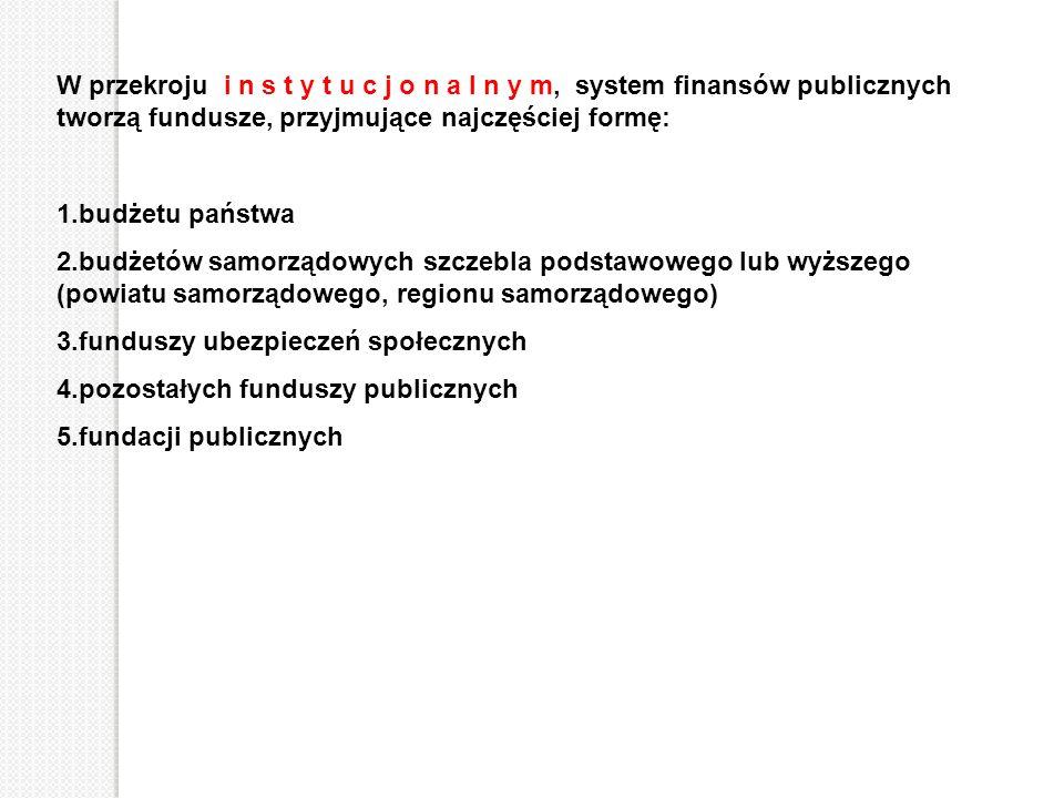 W przekroju i n s t y t u c j o n a l n y m, system finansów publicznych tworzą fundusze, przyjmujące najczęściej formę: