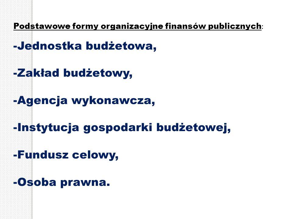 Instytucja gospodarki budżetowej, Fundusz celowy, Osoba prawna.