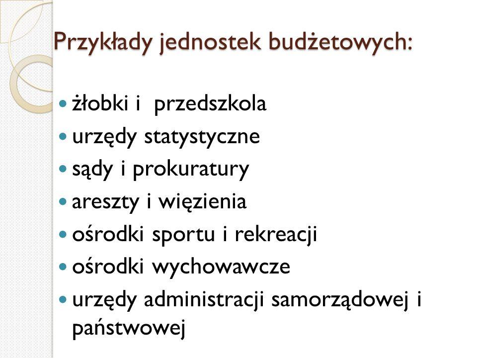 Przykłady jednostek budżetowych: