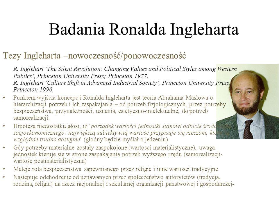 Badania Ronalda Ingleharta