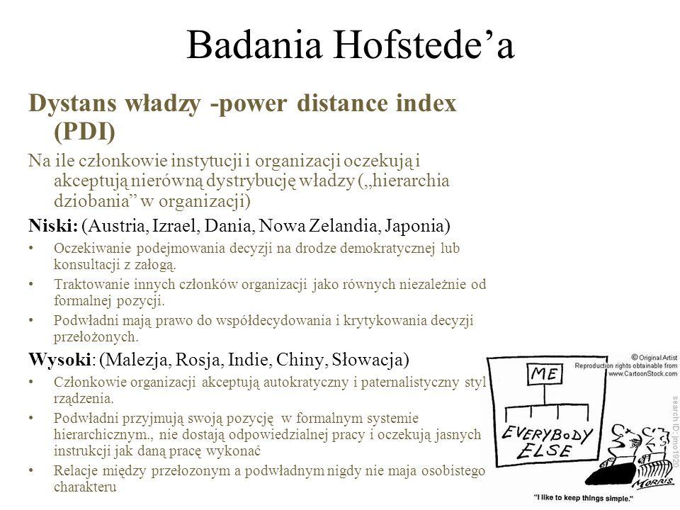 Badania Hofstede'a Dystans władzy -power distance index (PDI)