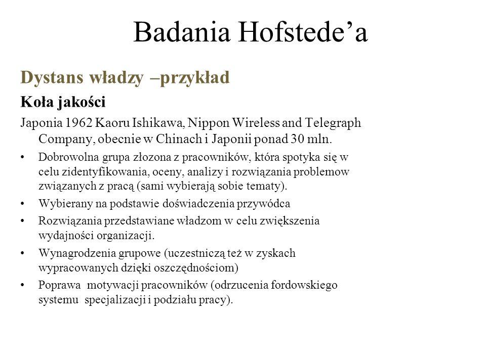 Badania Hofstede'a Dystans władzy –przykład Koła jakości