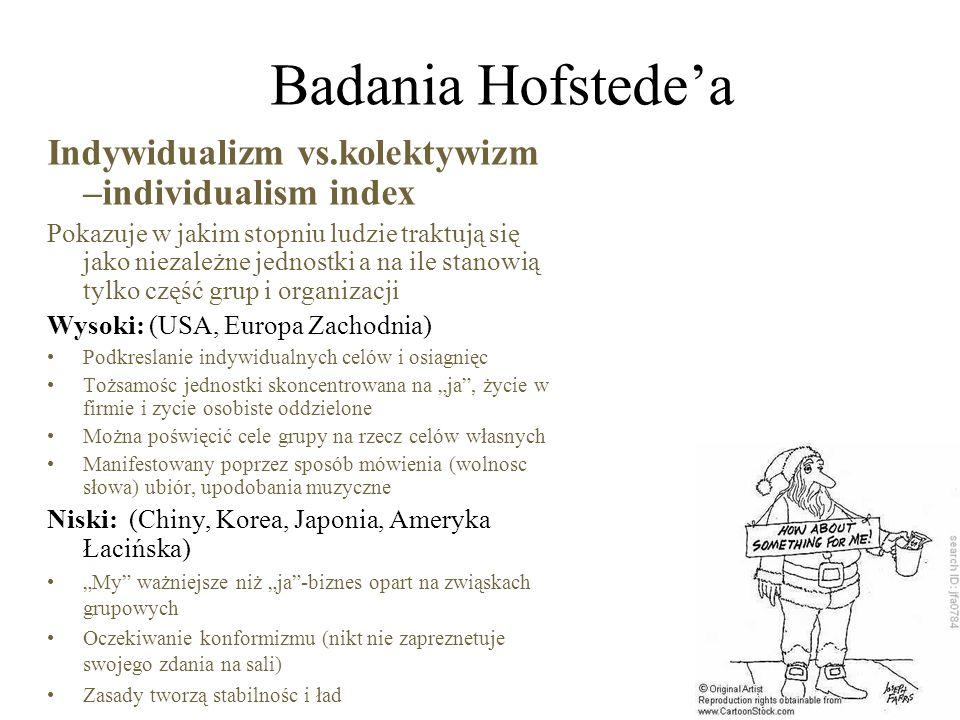 Badania Hofstede'a Indywidualizm vs.kolektywizm –individualism index