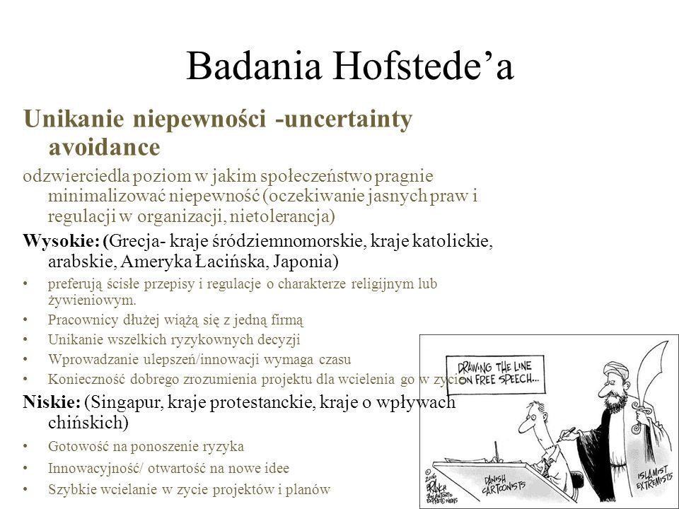 Badania Hofstede'a Unikanie niepewności -uncertainty avoidance